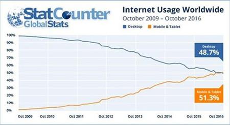 移动互联网时代,小微企业仍需要官网 经验心得 第1张