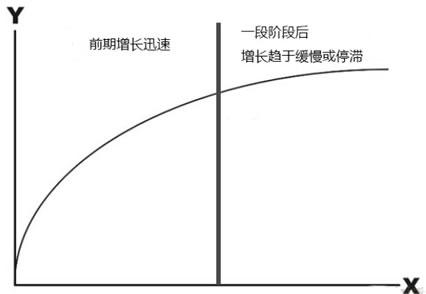 财务自由之路——为什么选择淘宝(上) 心情感悟 IT职场 淘宝 经验心得 第2张