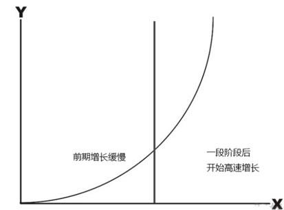 财务自由之路——为什么选择淘宝(上) 心情感悟 IT职场 淘宝 经验心得 第3张