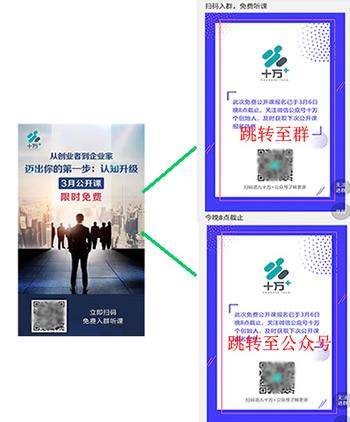揭秘朋友圈发现的一个裂变引流套路 思考 网络营销 微商引流 经验心得 第7张