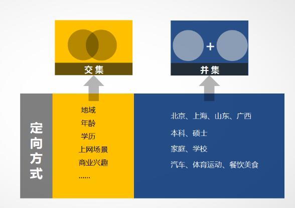 一文理清,信息流推广的核心操作和优化思路 SEO SEO推广 第9张